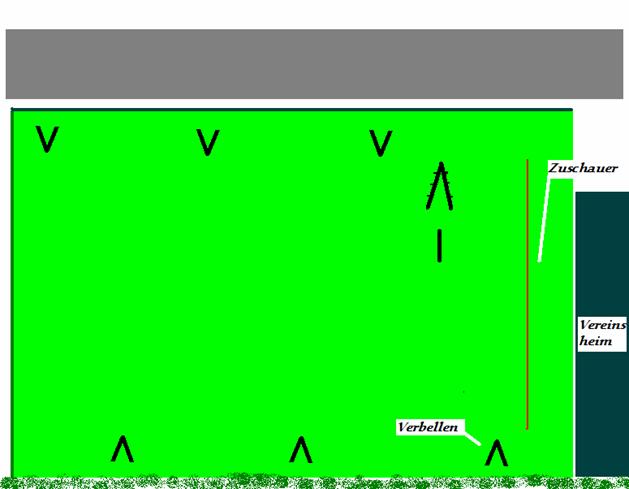 OG-Gelände (Platzplan)